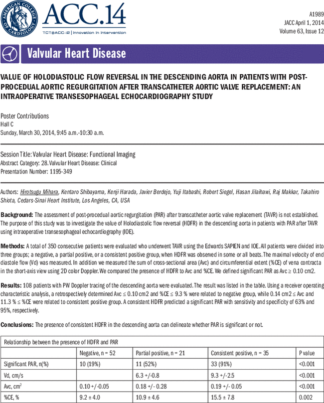 Value Of Holodiastolic Flow Reversal In The Descending Aorta In Patients With Post Procedual Aortic Regurgitation After Transcatheter Aortic Valve Replacement An Intraoperative Transesophageal Echocardiography Study Journal Of The American College Of